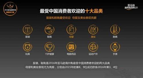 2016中国跨境网购:服装、鞋靴最受青睐