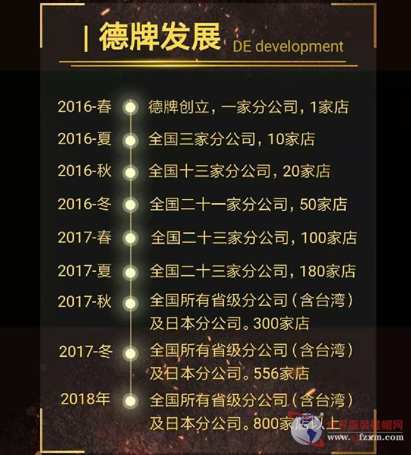 """德牌""""梦想同行""""2018春夏新品发布  明清宫苑千人见证德牌童装新时尚"""