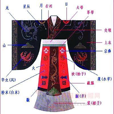 《芈月传》服饰引争议    当时到底穿什么是主流