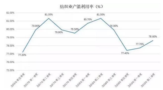 广东未来gdp增速_家电行业的发展和投资逻辑