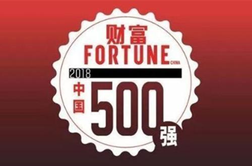 4家晋江入围2020年《财富》中国500强