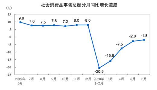 百家重点零售企业10月零售额同比增长7.1%